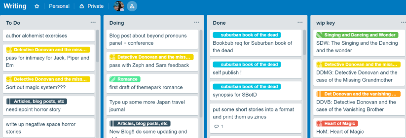 writing trello
